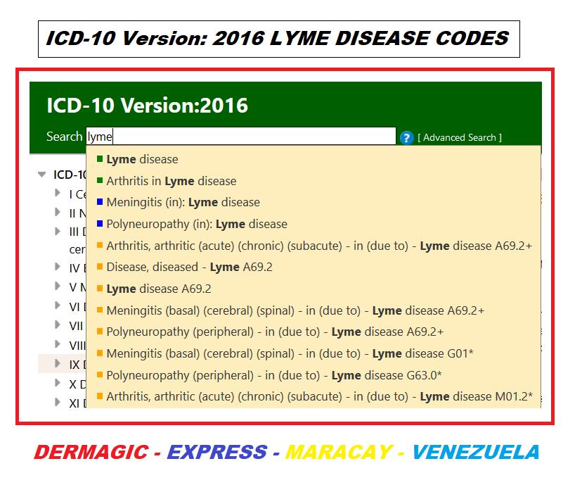 icd 10 code for human papillomavirus