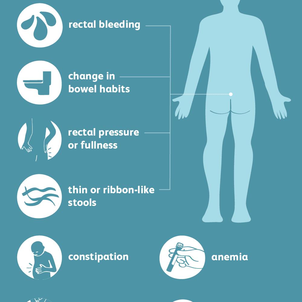 rectal cancer tailbone pain