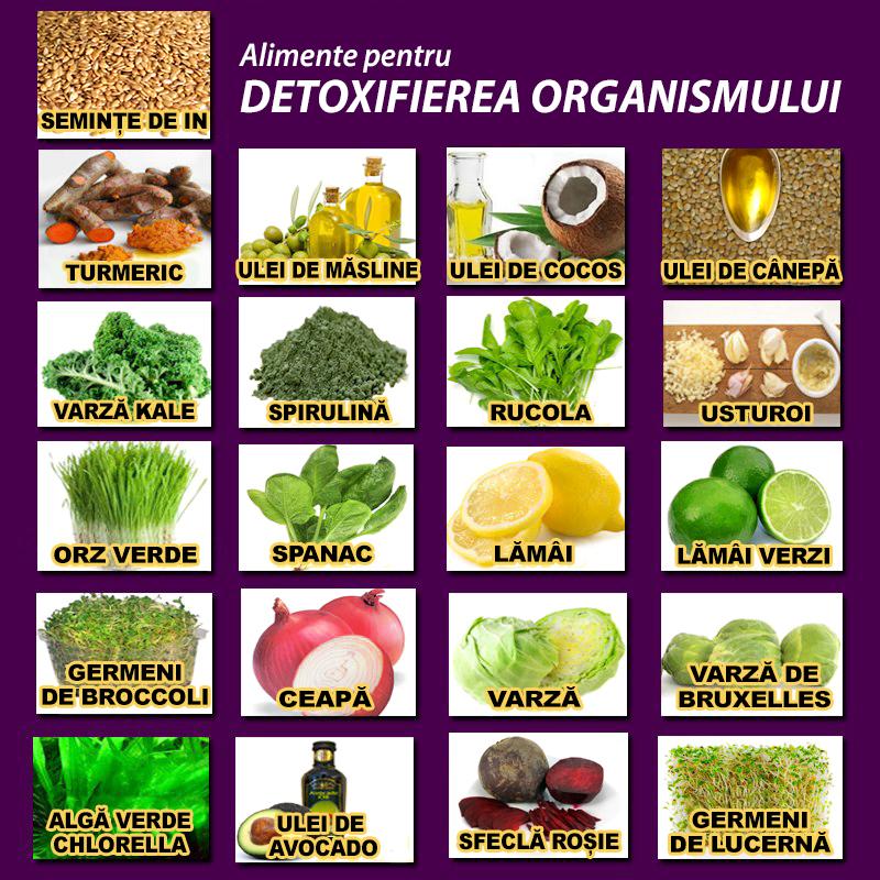 cură de detoxifiere a organismului