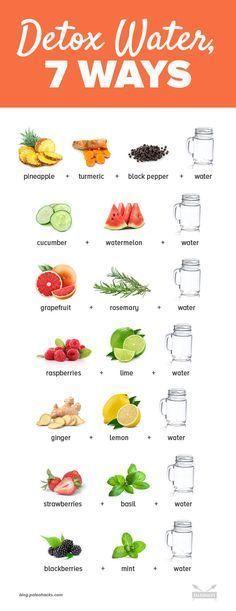 băuturi detoxifiere