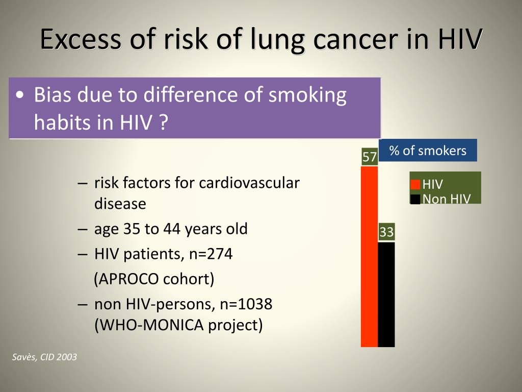 Hiv and cancer link - topvacanta.ro Hiv and cancer link