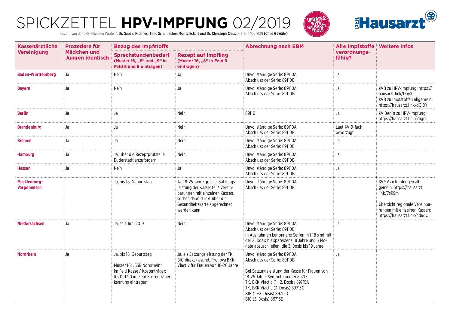 Papilloma impfung jungen, Hpv impfung jungen nach 18 - IATE_DE_RO