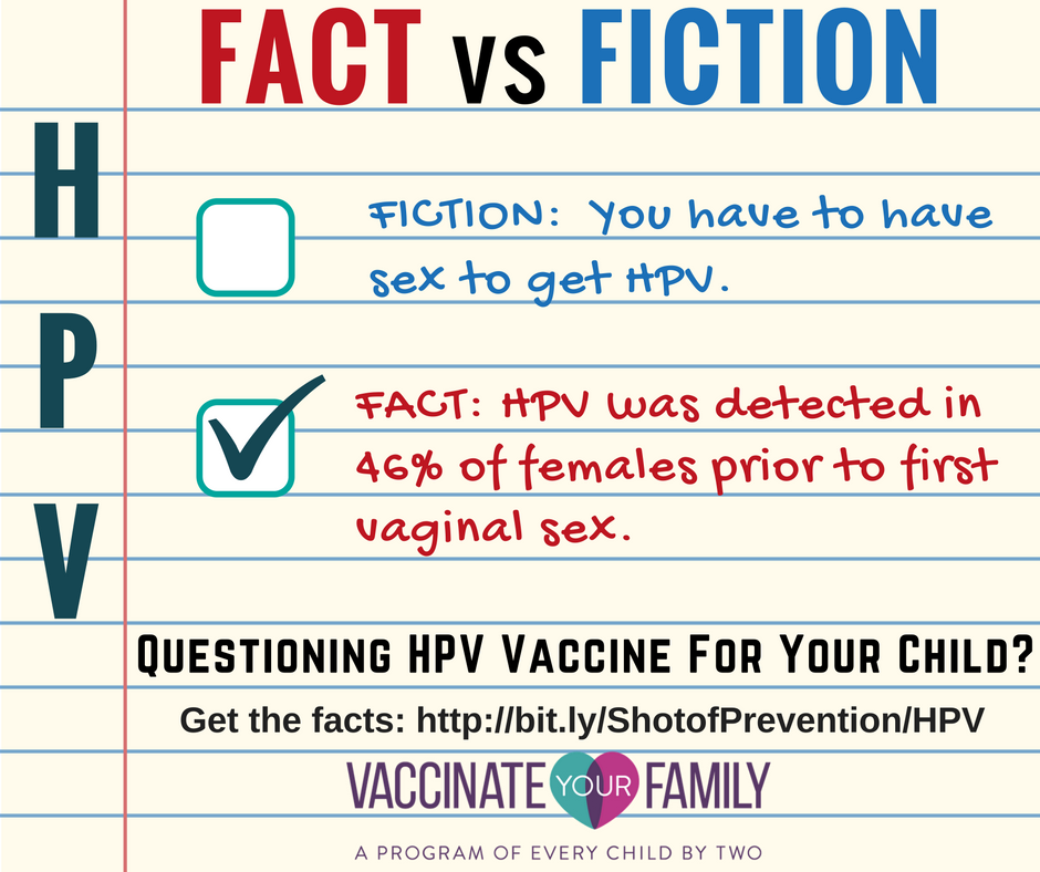 Hpv vaccine facts.