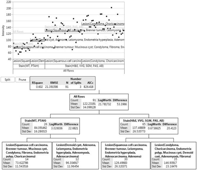 medicamente eficiente pentru giardiază hpv lesion treatment