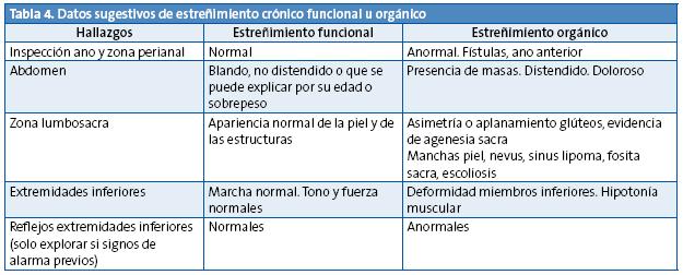 oxiuros estrenimiento cancer for metastatic
