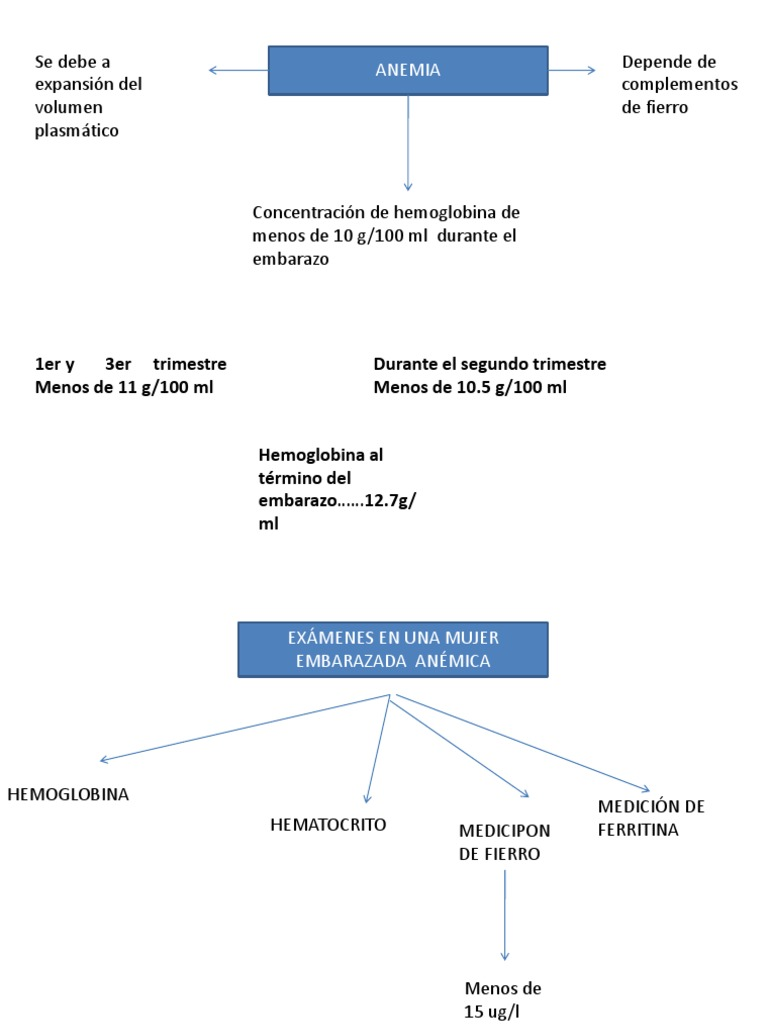 Anemia la pacientii varstnici - Revista Galenus