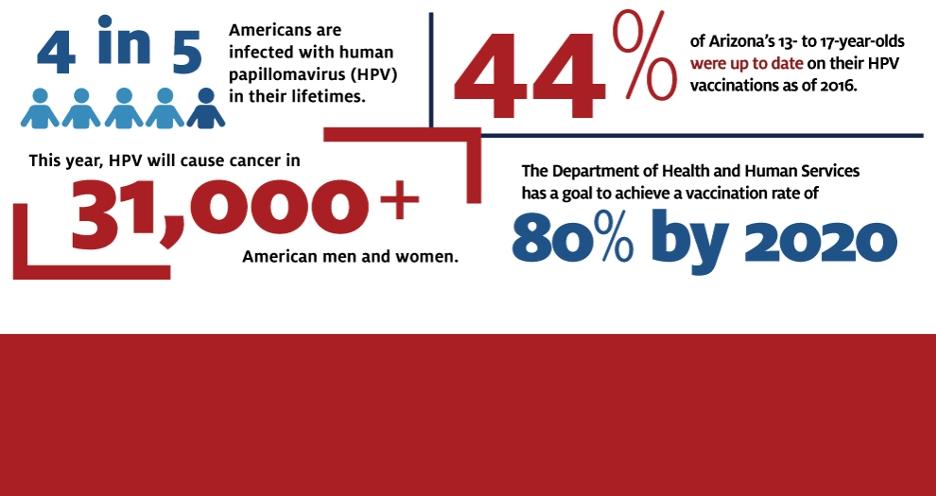 Virusul HPV – toate detaliile pe care ar trebui să le cunoască orice femeie.
