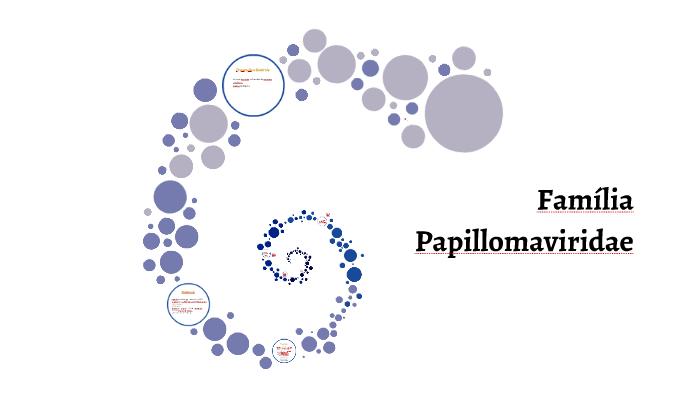 ductal papilloma ppt cum am îndepărtat negii genitali