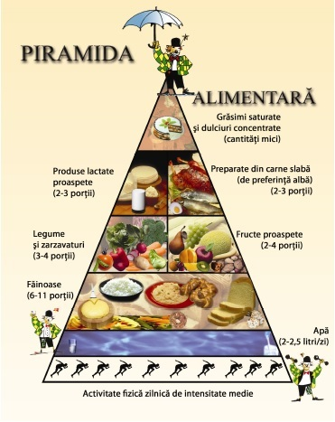 Dieta pentru persoanele cu ficat gras
