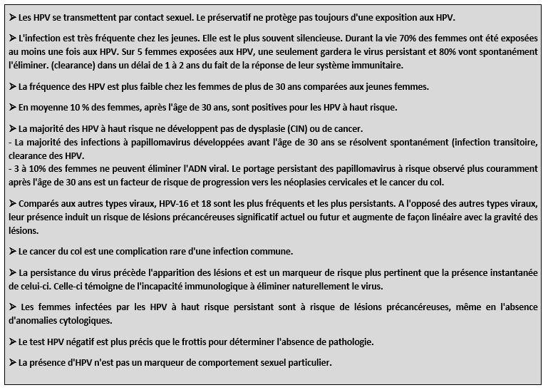 papillomavirus risques