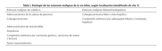 Cancerul ductului biliar - topvacanta.ro Cancer via biliar intrahepatica