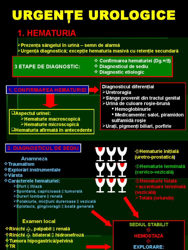 cancerul de prostata tablou clinic