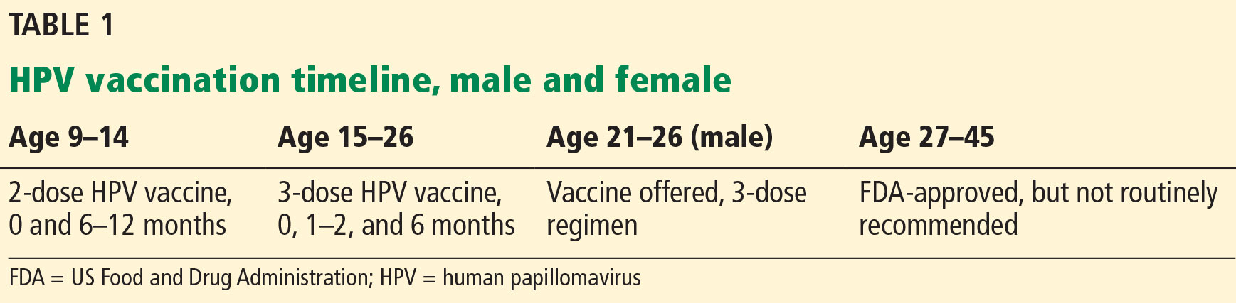 HPV Vaccine | Mind Over Media, What is human papillomavirus vaccine for