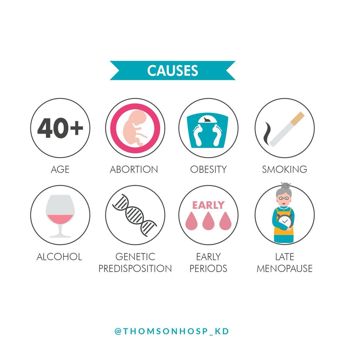 cancer genetic makeup