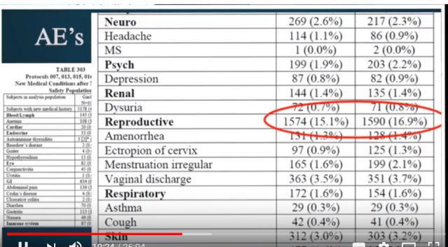 hpv virus svalgcancer