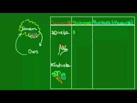 controlul enterobiozei