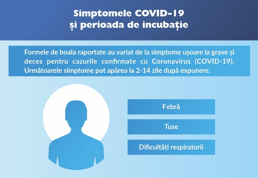 Cytomegalovirus (CMV) si sarcina – generalitati, simptome, analize recomandate   Bioclinica