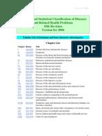 squamous papilloma of esophagus icd 10 supliment suplimentar pentru detoxifiere