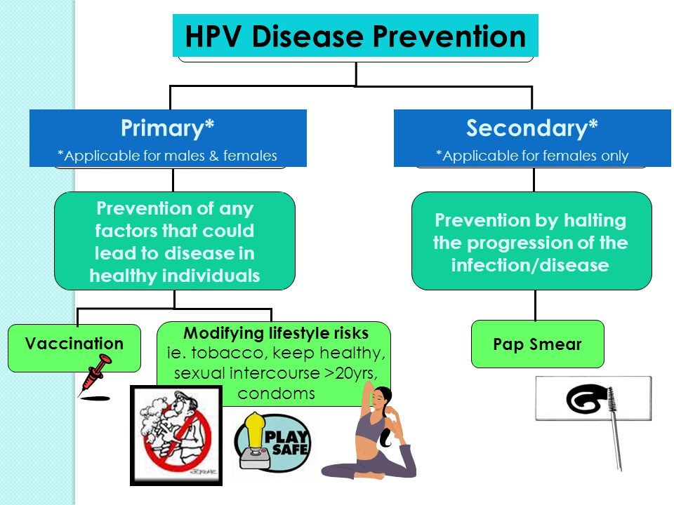 Earlier male circumcision may help to slow rates of HIV, HPV transmission in South Africa