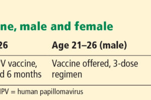 how do you get human papillomavirus vaccine