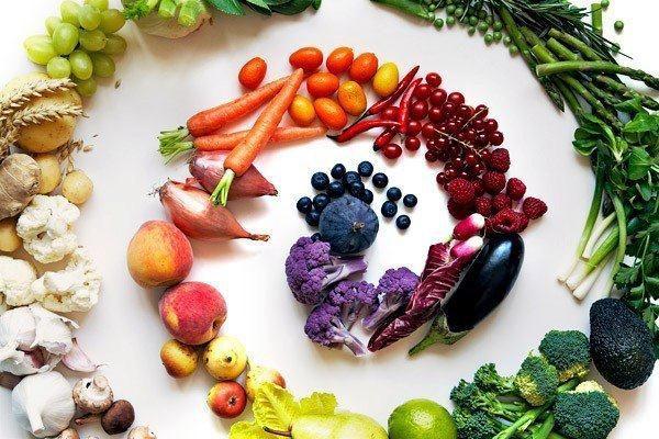 Regimul alimentar