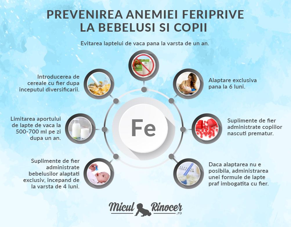 Lipsa energiei – Anemia. Proportia de fier si aportul de fier din alimente   Blog   Medihelp