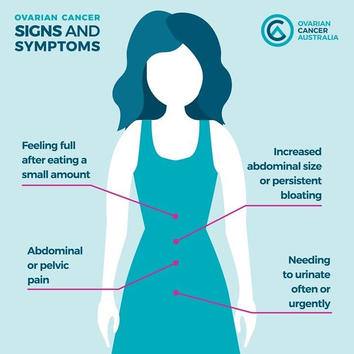ovarian cancer pain