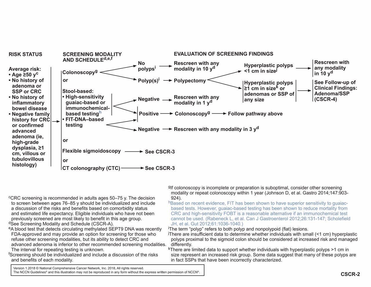 colorectal cancer nccn guidelines