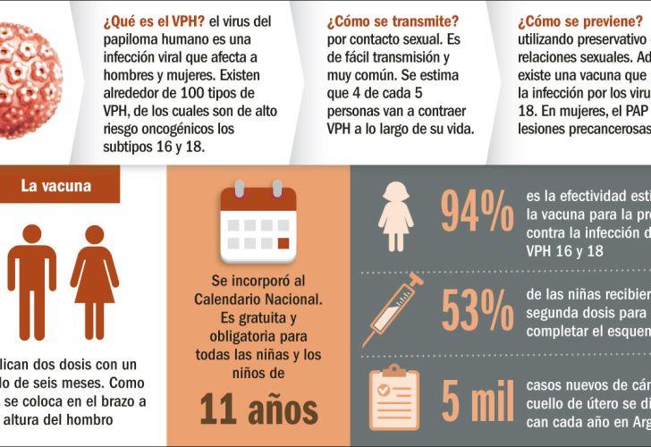 papiloma en hombres vacuna un remediu pentru toate viermii pentru copii