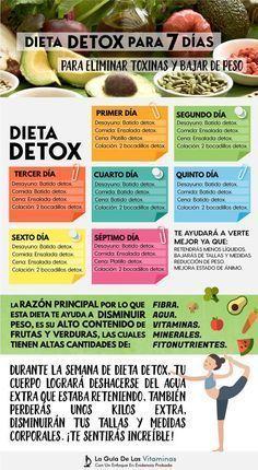 dieta de detox colon ultimele preparate de helmint