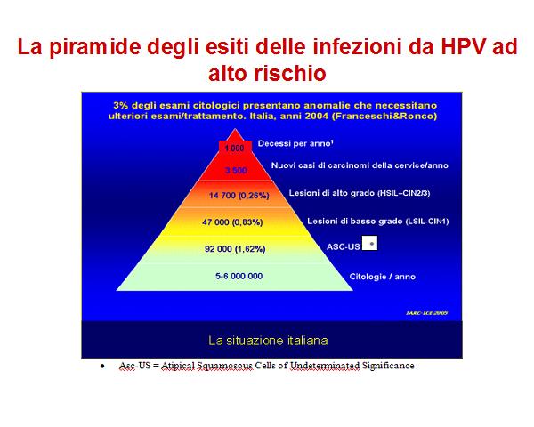 fascioliasis az hpv virus infection