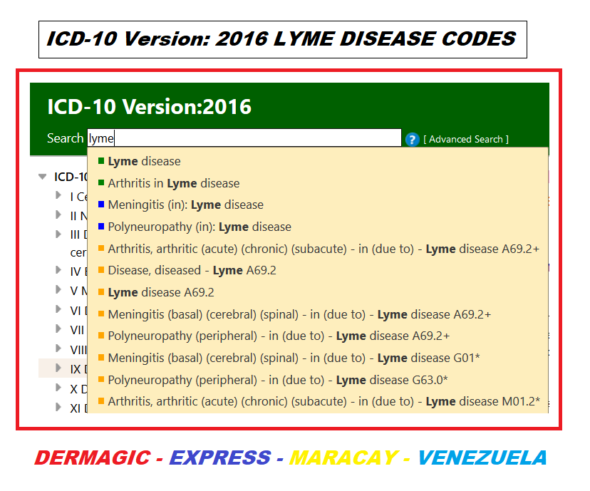 intraductal papillomas icd 10