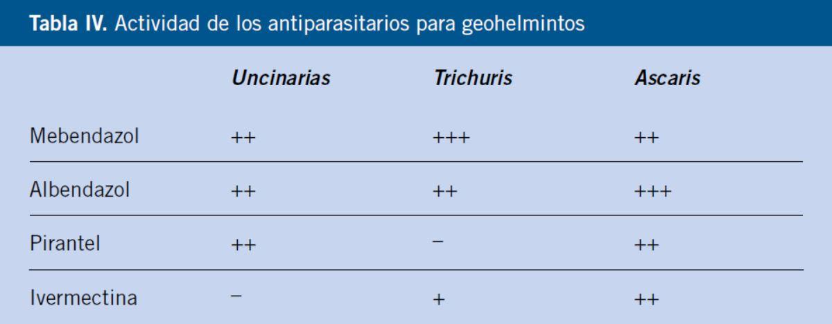 oxiuros tratamiento dosis