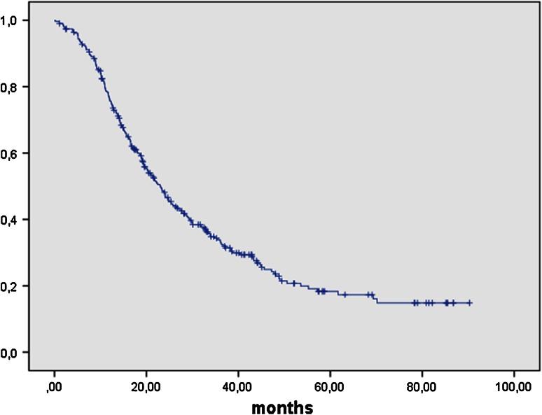 ovarian cancer german condyloma acuminata hpv