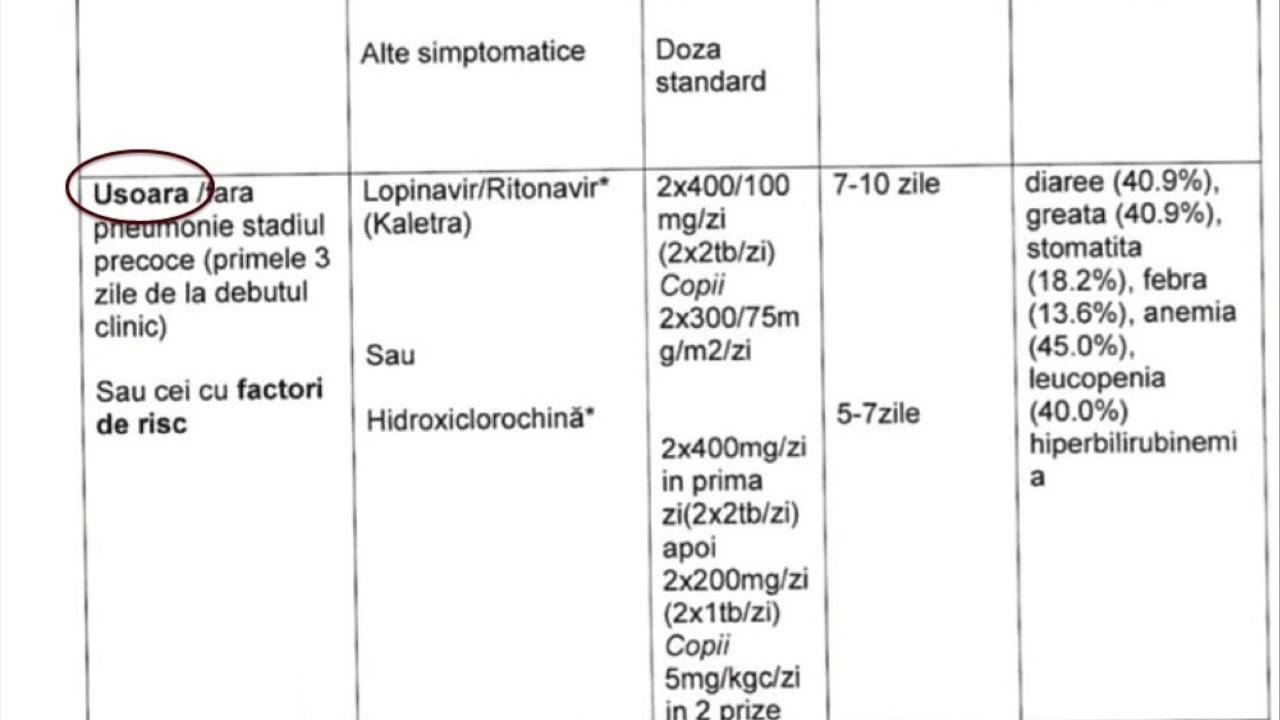 Cura de 21 de zile pentru detoxifiere